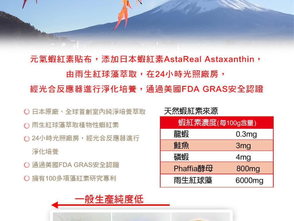 元氣蝦紅素貼布添加日本蝦紅素AstaReal Astaxanthin