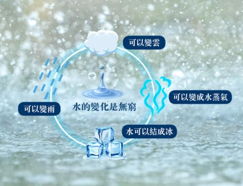 生命就是天一生水,是生命的本源